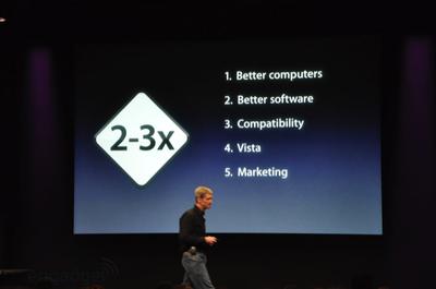 Applelaptopevent007